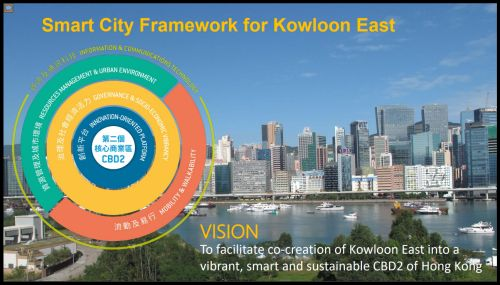 smartcity_kowloon_east.jpg